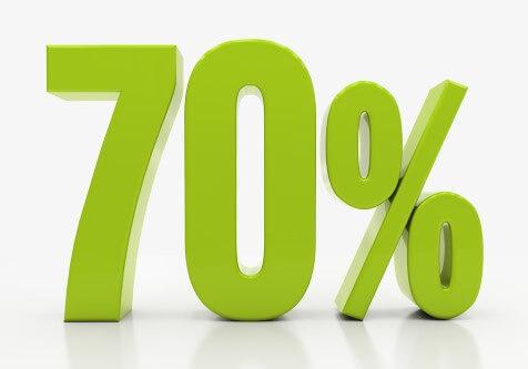 70% משכנתא