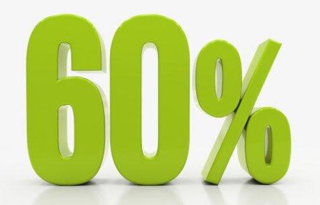 משכנתא 60%