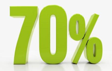 משכנתא 70%